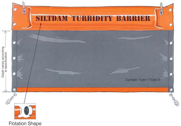 Turbidity Boom Type II, 50'