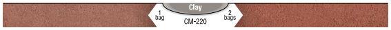 Interstar Pigments Mortar Color Clay CM-220