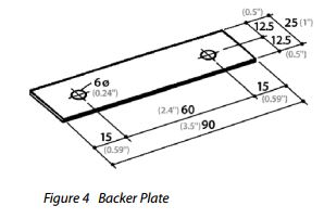 Fero Backer Plate