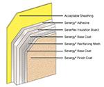 Senergy Senerflex Classic PB