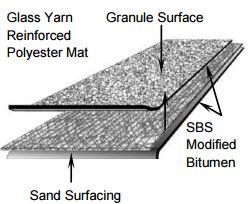 Firestone SBS Premium Membrane