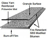 Firestone SBS Premium FR Torch Membrane