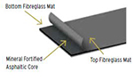 IKO Protectoboard Panel